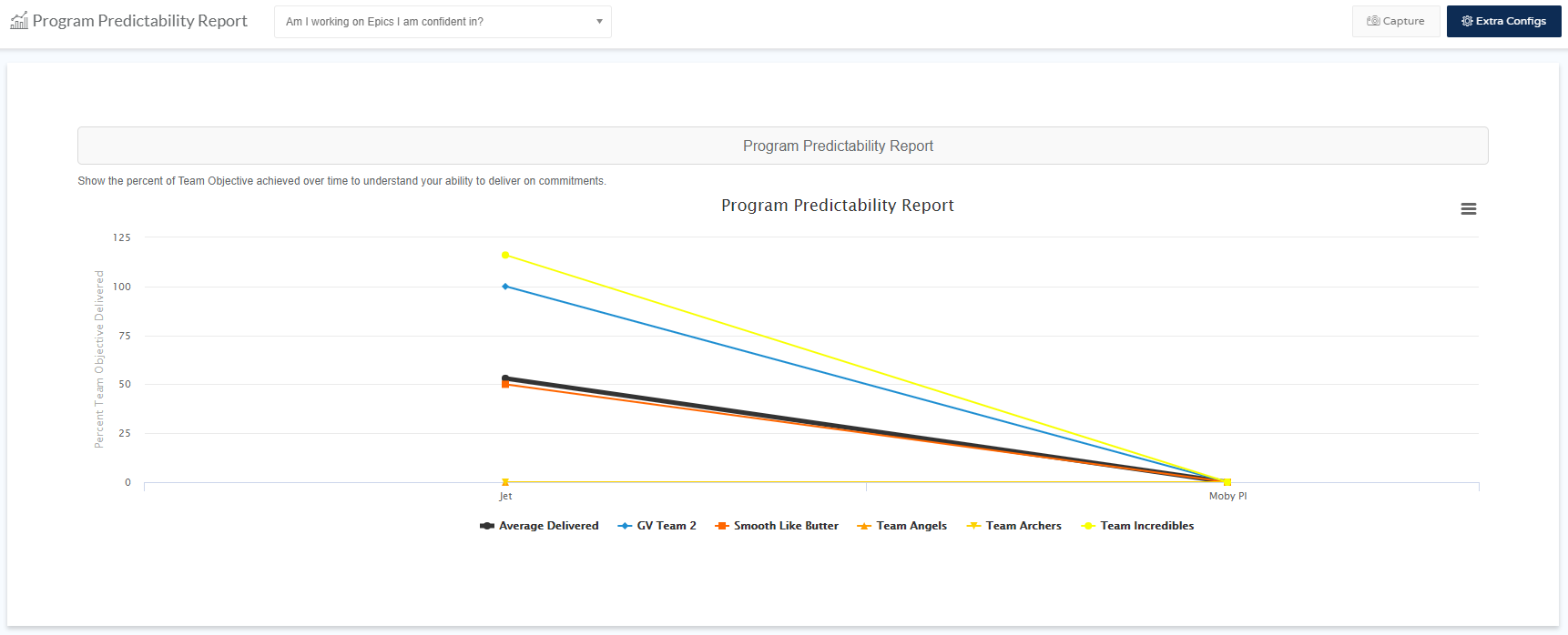 10X_Beta__Program_Predictability__115004689448_.png
