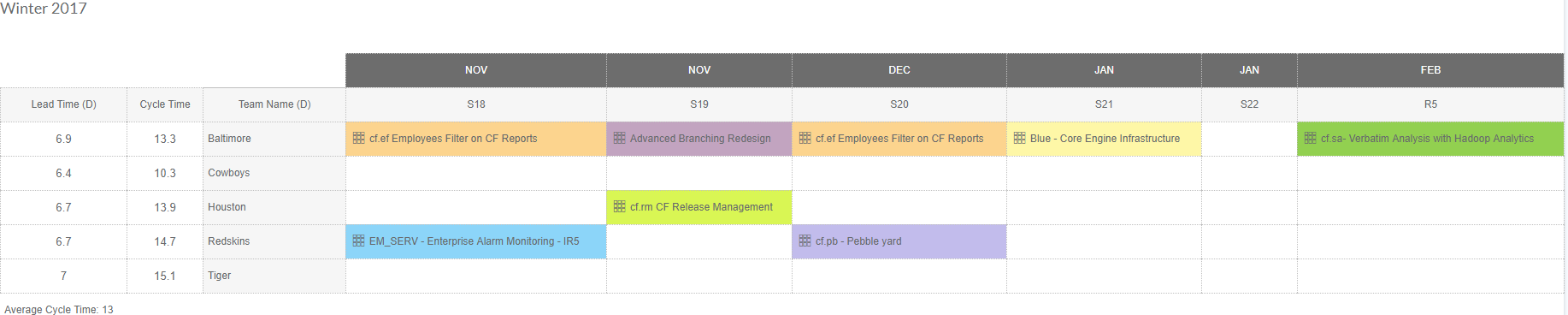 Epic_Scheduling.png